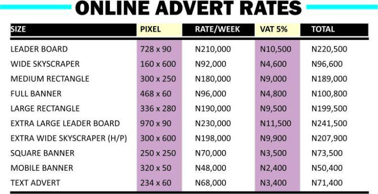 advert-rates